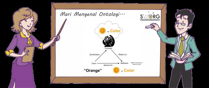 mari mengenal ontology